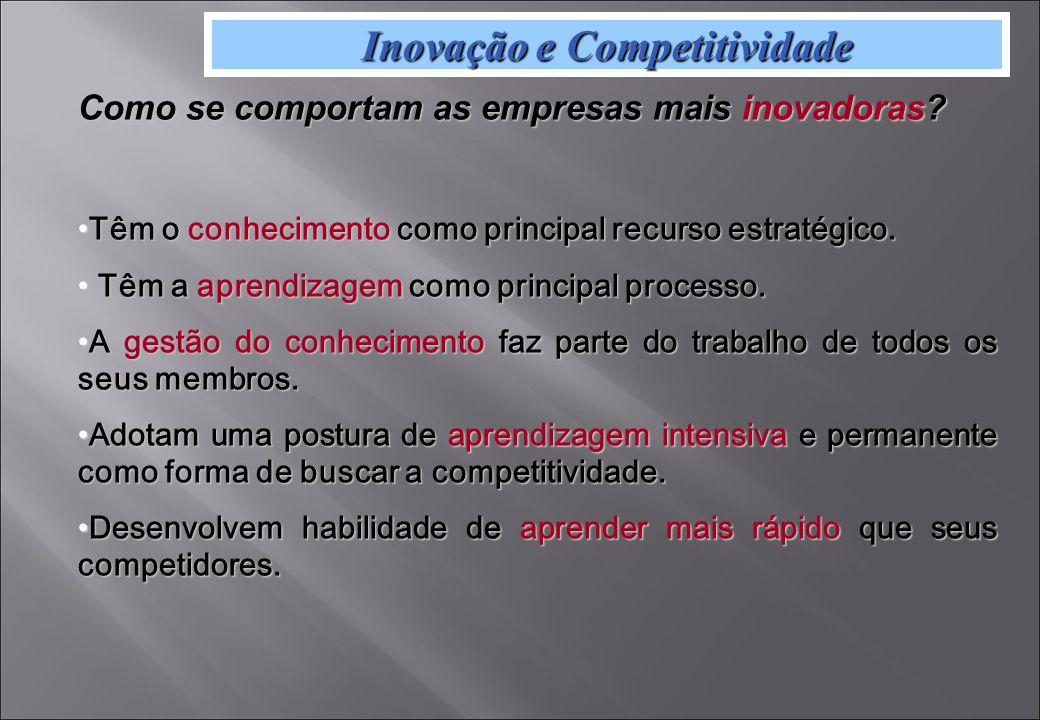 Inovação e Competitividade Como se comportam as empresas mais inovadoras.