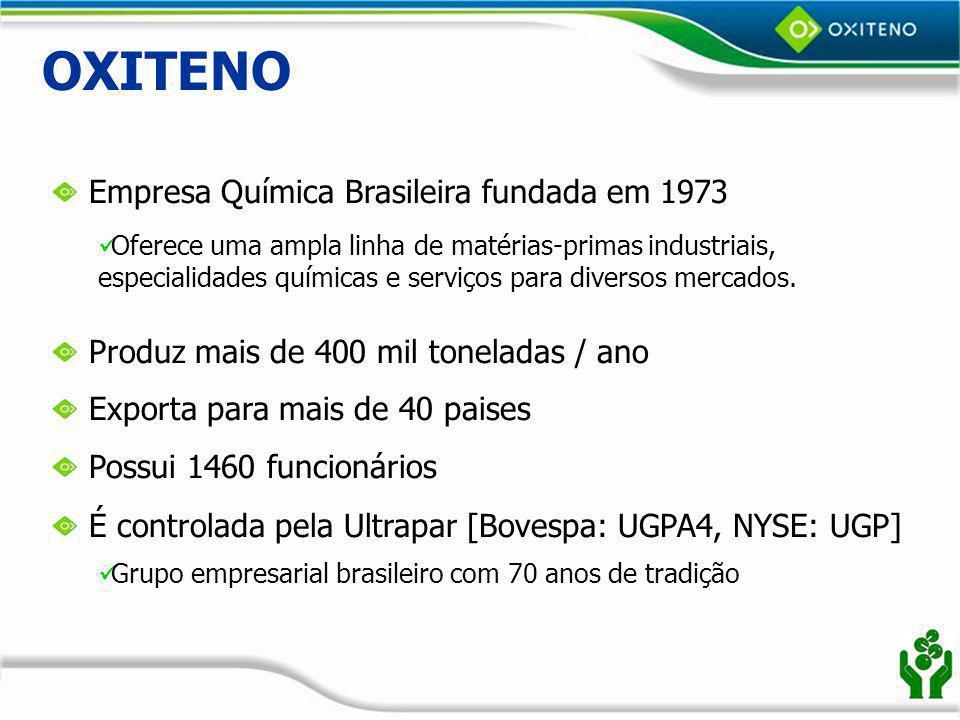 2ª Empresa em participação de mercado neste segmento = 22,67% Líder no segmento de logística integrada de químicos e combustíveis Líder do mercado brasileiro de distribuição de GLP Sexta maior distribuidora independente de GLP no mundo Única produtora de óxido de eteno e derivados no Mercosul GRUPO ULTRA