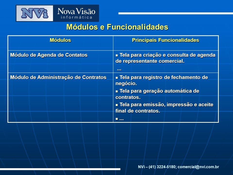 Módulos e Funcionalidades NVi – (41) 3224-5180; comercial@nvi.com.brMódulos Principais Funcionalidades Módulo de Agenda de Contatos Tela para criação e consulta de agenda de representante comercial.