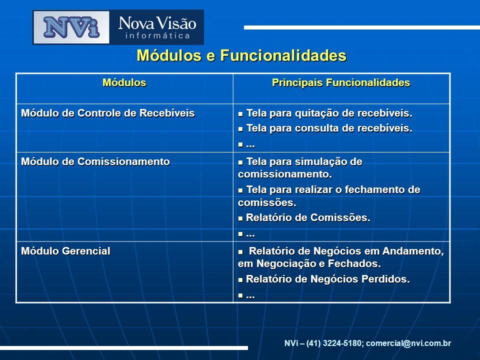 Módulos e Funcionalidades NVi – (41) 3224-5180; comercial@nvi.com.brMódulos Principais Funcionalidades Módulo de Controle de Recebíveis Tela para quitação de recebíveis.