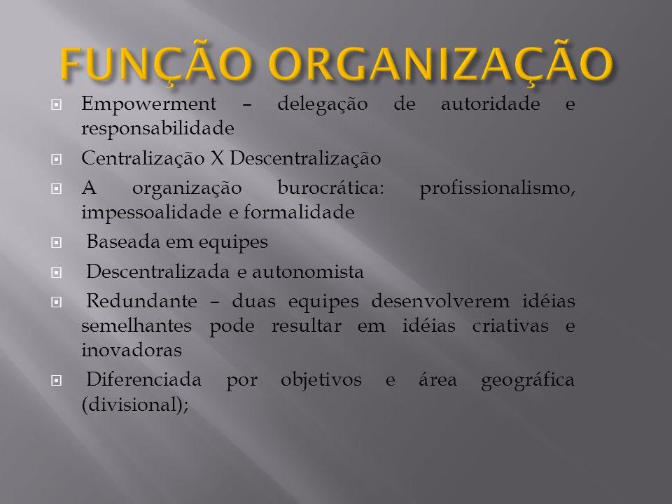 Empowerment – delegação de autoridade e responsabilidade Centralização X Descentralização A organização burocrática: profissionalismo, impessoalidade