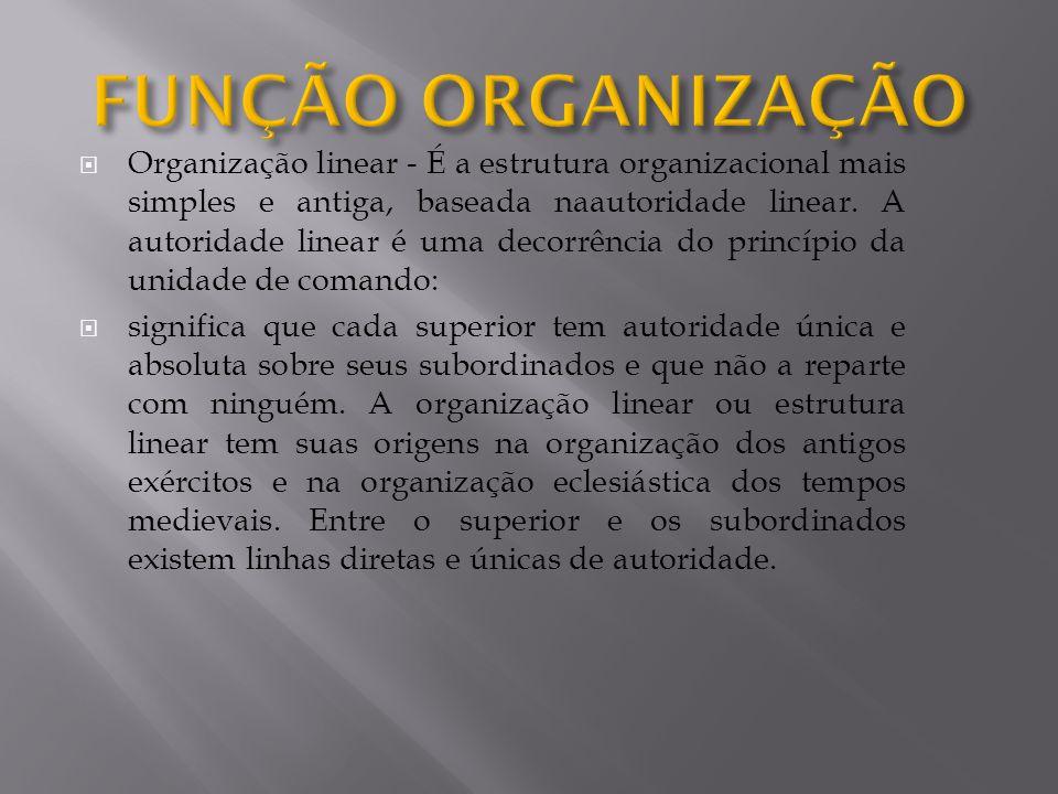 Organização linear - É a estrutura organizacional mais simples e antiga, baseada naautoridade linear. A autoridade linear é uma decorrência do princíp