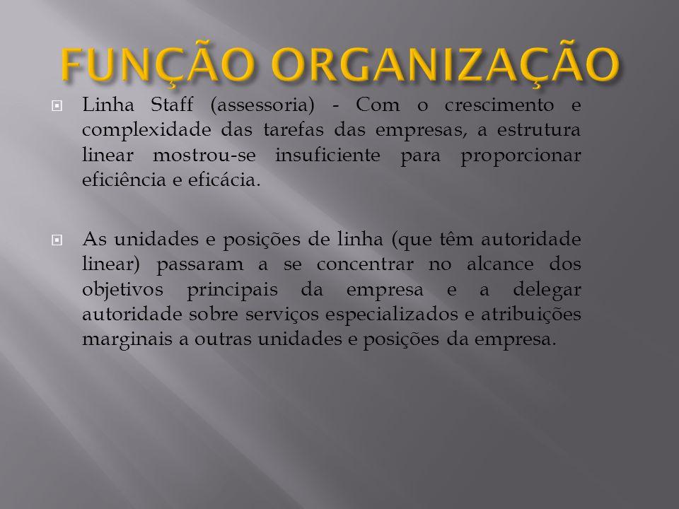 Linha Staff (assessoria) - Com o crescimento e complexidade das tarefas das empresas, a estrutura linear mostrou-se insuficiente para proporcionar efi