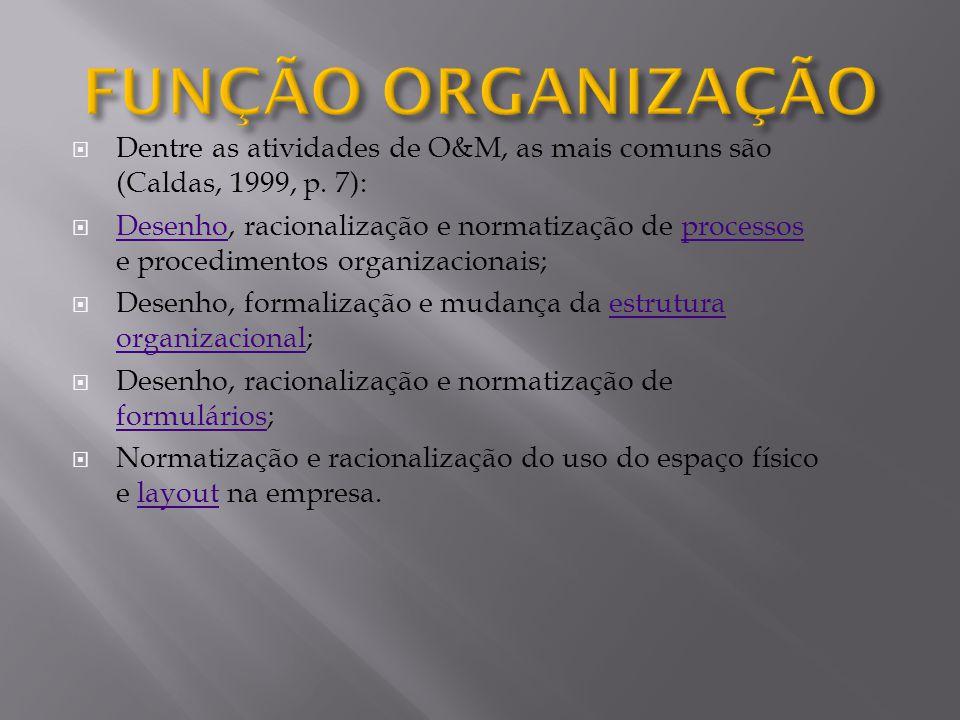 Dentre as atividades de O&M, as mais comuns são (Caldas, 1999, p. 7): Desenho, racionalização e normatização de processos e procedimentos organizacion