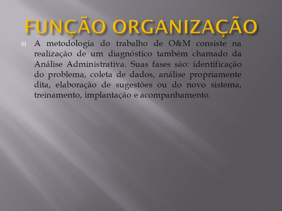 A metodologia do trabalho de O&M consiste na realização de um diagnóstico também chamado da Análise Administrativa. Suas fases são: identificação do p