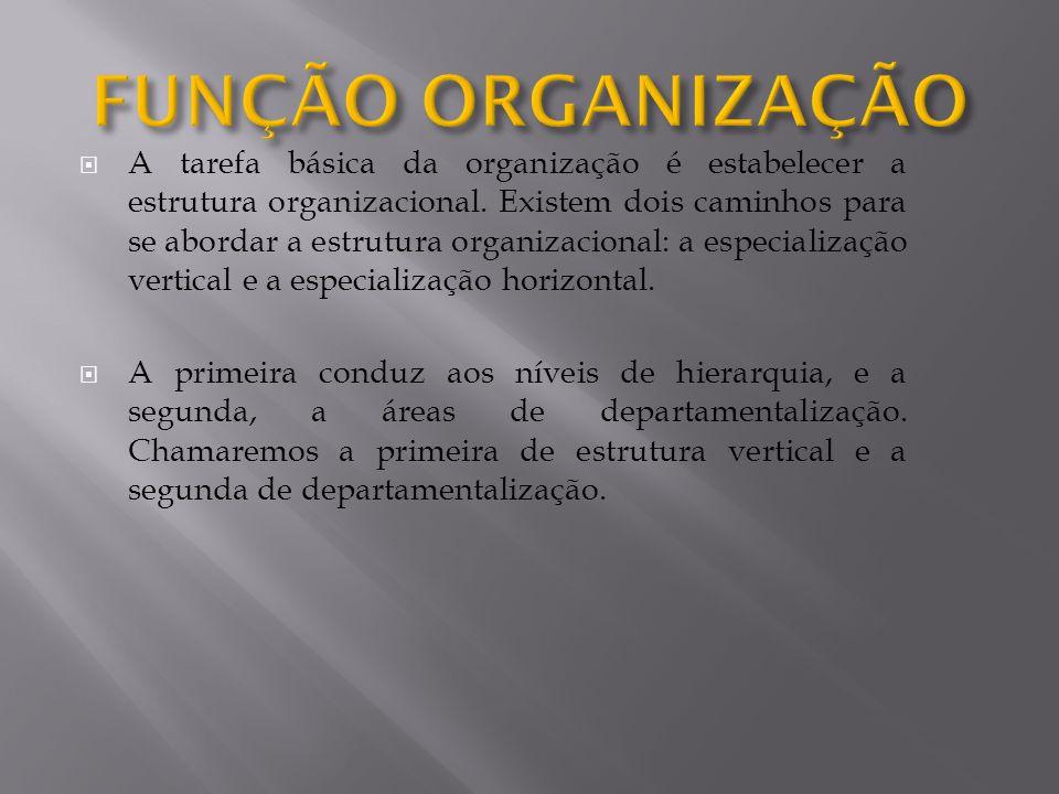 A tarefa básica da organização é estabelecer a estrutura organizacional. Existem dois caminhos para se abordar a estrutura organizacional: a especiali