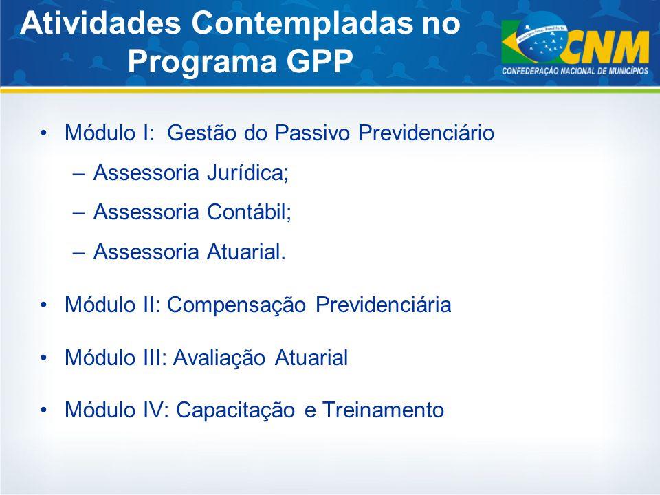 Atividades Contempladas no Programa GPP Módulo I: Gestão do Passivo Previdenciário –Assessoria Jurídica; –Assessoria Contábil; –Assessoria Atuarial.