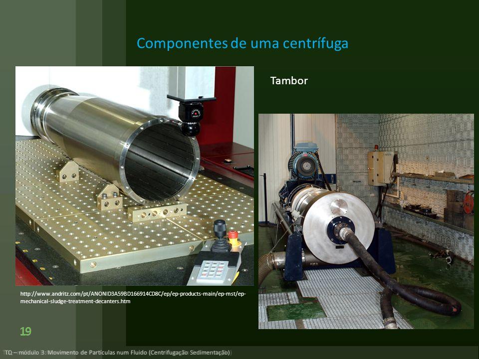 Componentes de uma centrífuga TQ – módulo 3: Movimento de Partículas num Fluido (Centrifugação Sedimentação) 19 Tambor http://www.andritz.com/pt/ANONI
