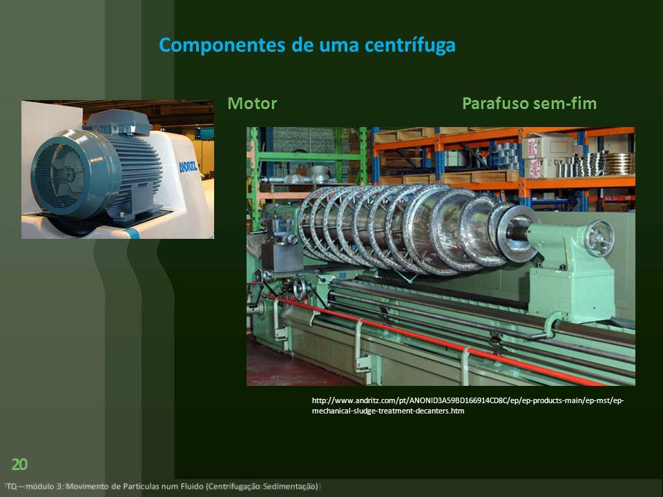 Motor Parafuso sem-fim TQ – módulo 3: Movimento de Partículas num Fluido (Centrifugação Sedimentação) 20 Componentes de uma centrífuga http://www.andr