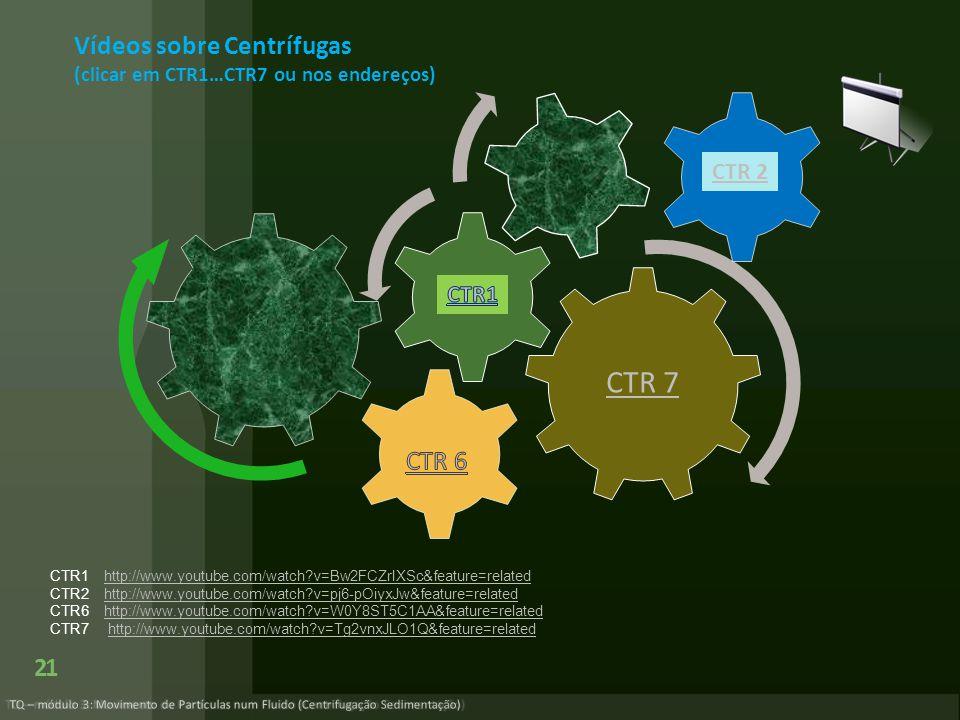 CTR 7 TQ – módulo 3: Movimento de Partículas num Fluido (Centrifugação Sedimentação) 21 Vídeos sobre Centrífugas (clicar em CTR1…CTR7 ou nos endereços