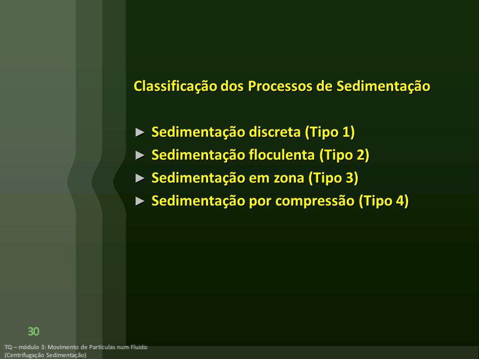 TQ – módulo 3: Movimento de Partículas num Fluido (Centrifugação Sedimentação) 30 Classificação dos Processos de Sedimentação Sedimentação discreta (T