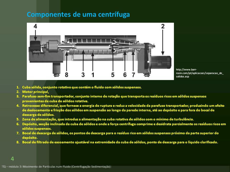Componentes de uma centrífuga TQ – módulo 3: Movimento de Partículas num Fluido (Centrifugação Sedimentação) 4 1.Cuba sólida, conjunto rotativo que co