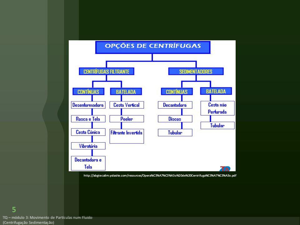 TQ – módulo 3: Movimento de Partículas num Fluido (Centrifugação Sedimentação) 5 http://abgtecalim.yolasite.com/resources/Opera%C3%A7%C3%A3o%20de%20Ce