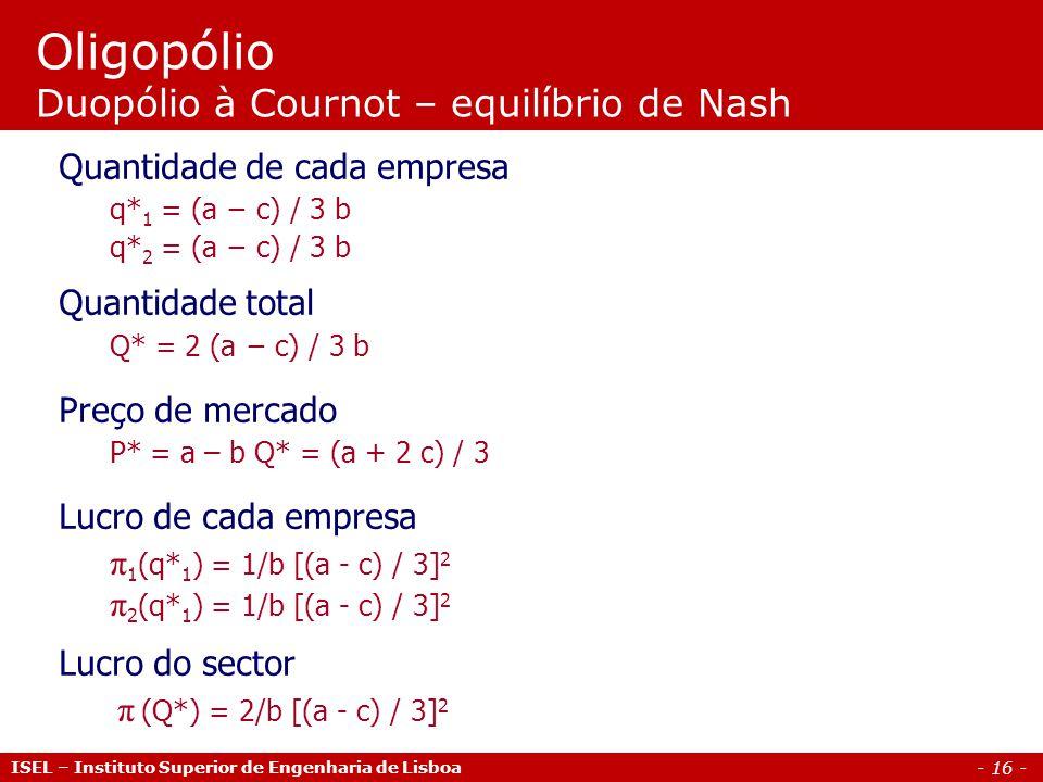- 16 - Oligopólio Duopólio à Cournot – equilíbrio de Nash Quantidade de cada empresa q* 1 = (a c) / 3 b q* 2 = (a c) / 3 b Quantidade total Q* = 2 (a