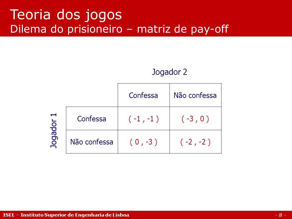 - 8 - Teoria dos jogos Dilema do prisioneiro – matriz de pay-off Jogador 2 ConfessaNão confessa Confessa( -1, -1 )( -3, 0 ) Não confessa( 0, -3 )( -2,