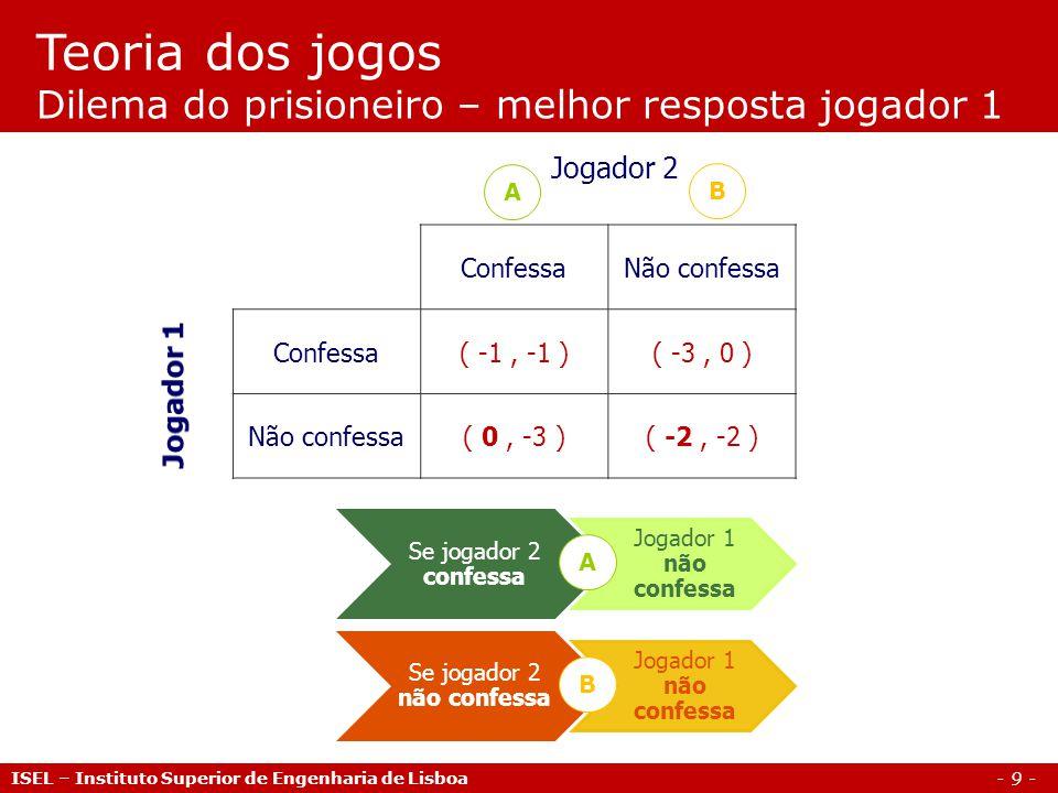 - 10 - Teoria dos jogos Dilema do prisioneiro – melhor resposta jogador 2 Jogador 2 ConfessaNão confessa Confessa( -1, -1 )( -3, 0 ) Não confessa( 0, -3 )( -2, -2 ) Se jogador 1 confessa Jogador 2 não confessa Se jogador 1 não confessa Jogador 2 não confessa A B B A ISEL – Instituto Superior de Engenharia de Lisboa