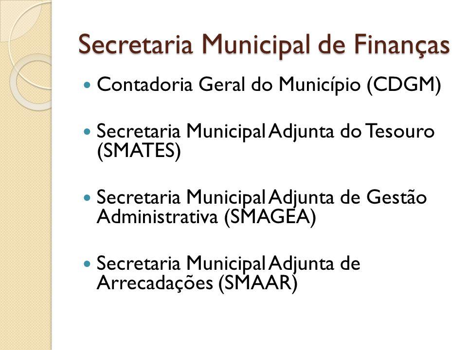 Secretaria Municipal de Finanças Contadoria Geral do Município (CDGM) Secretaria Municipal Adjunta do Tesouro (SMATES) Secretaria Municipal Adjunta de