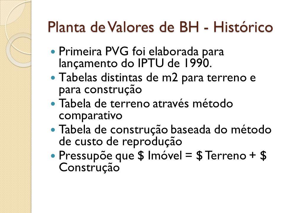 Planta de Valores de BH - Histórico Primeira PVG foi elaborada para lançamento do IPTU de 1990. Tabelas distintas de m2 para terreno e para construção