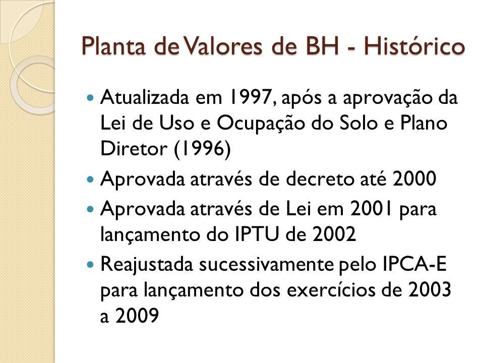 Planta de Valores de BH - Histórico Atualizada em 1997, após a aprovação da Lei de Uso e Ocupação do Solo e Plano Diretor (1996) Aprovada através de d
