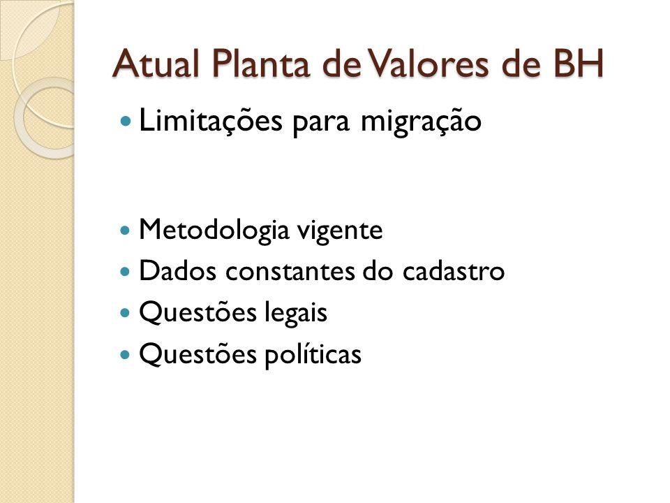 Atual Planta de Valores de BH Limitações para migração Metodologia vigente Dados constantes do cadastro Questões legais Questões políticas