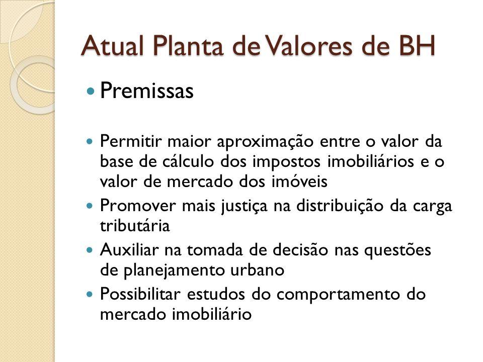 Atual Planta de Valores de BH Premissas Permitir maior aproximação entre o valor da base de cálculo dos impostos imobiliários e o valor de mercado dos