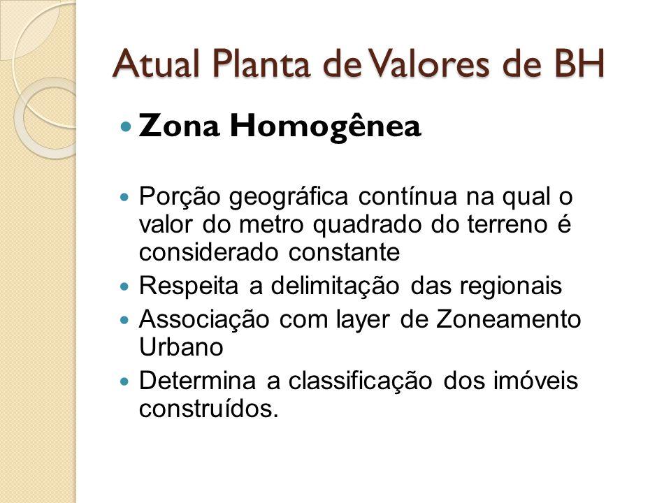 Atual Planta de Valores de BH Zona Homogênea Porção geográfica contínua na qual o valor do metro quadrado do terreno é considerado constante Respeita