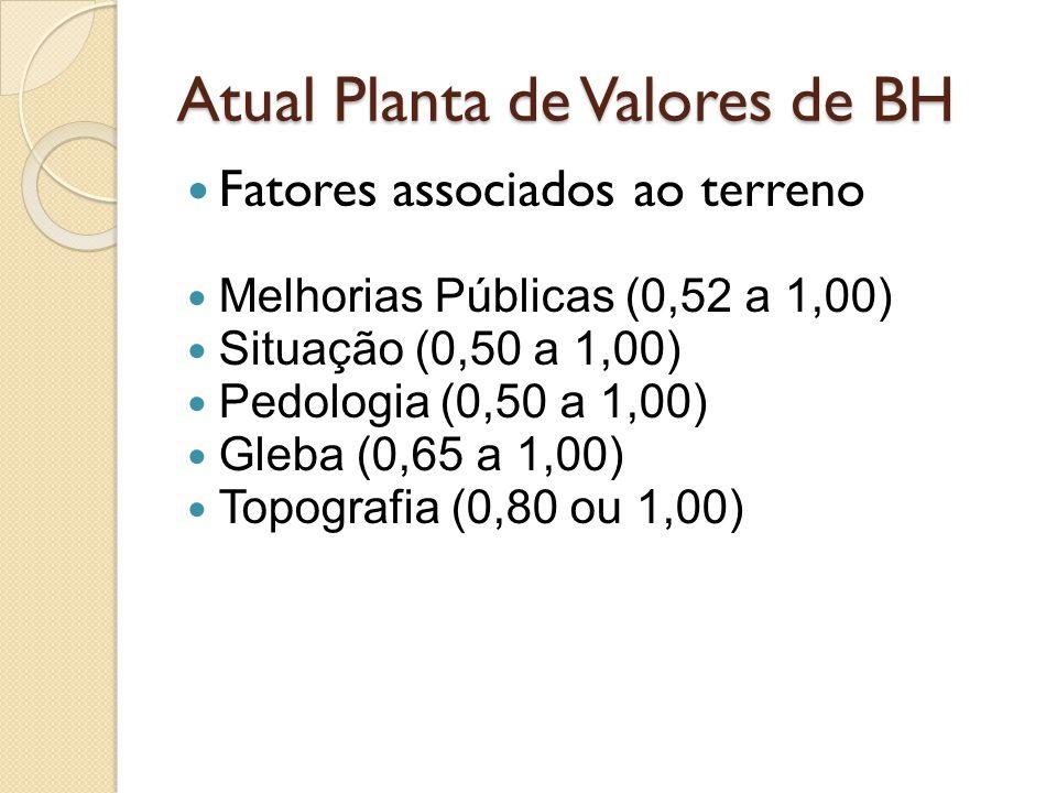 Atual Planta de Valores de BH Fatores associados ao terreno Melhorias Públicas (0,52 a 1,00) Situação (0,50 a 1,00) Pedologia (0,50 a 1,00) Gleba (0,6