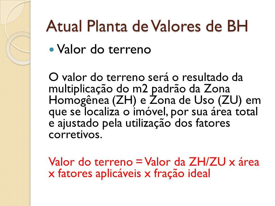Atual Planta de Valores de BH Valor do terreno O valor do terreno será o resultado da multiplicação do m2 padrão da Zona Homogênea (ZH) e Zona de Uso