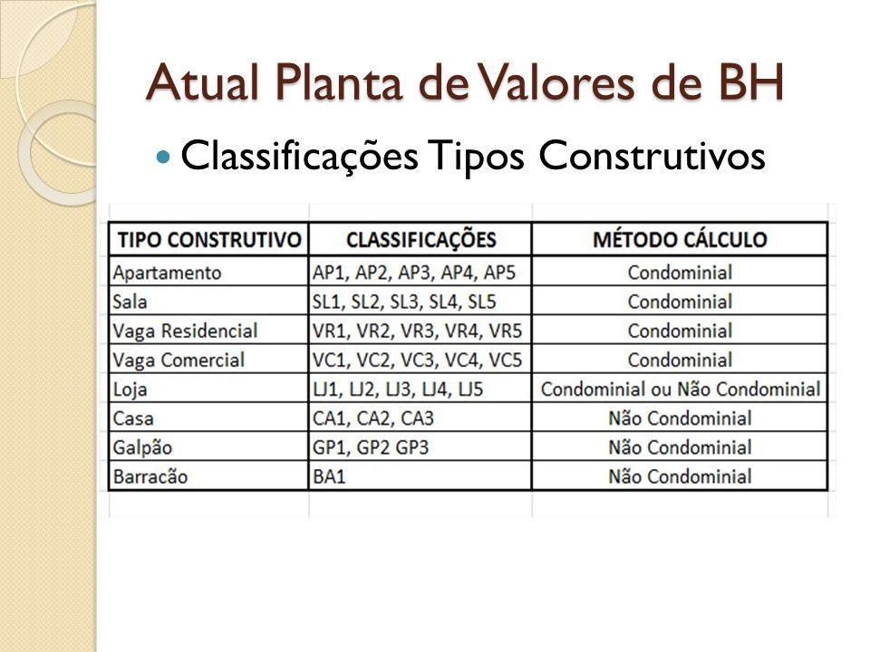 Atual Planta de Valores de BH Classificações Tipos Construtivos