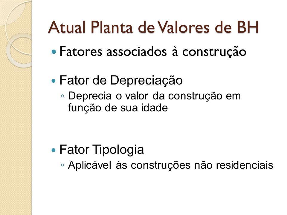 Atual Planta de Valores de BH Fatores associados à construção Fator de Depreciação Deprecia o valor da construção em função de sua idade Fator Tipolog