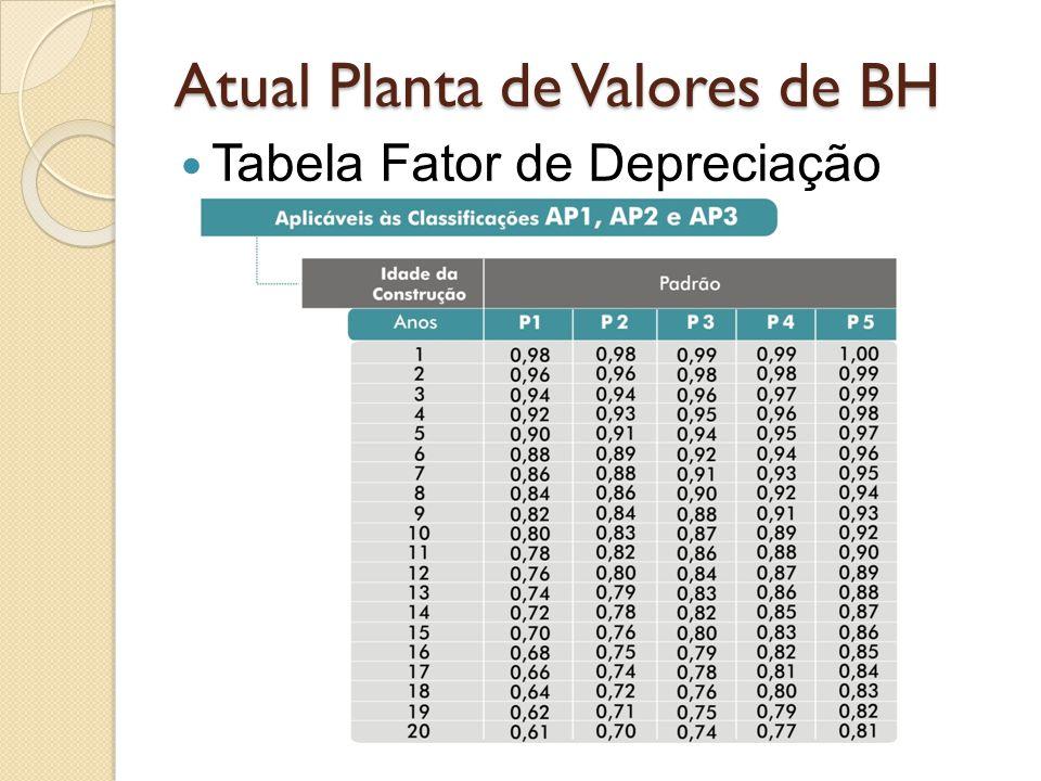 Atual Planta de Valores de BH Tabela Fator de Depreciação