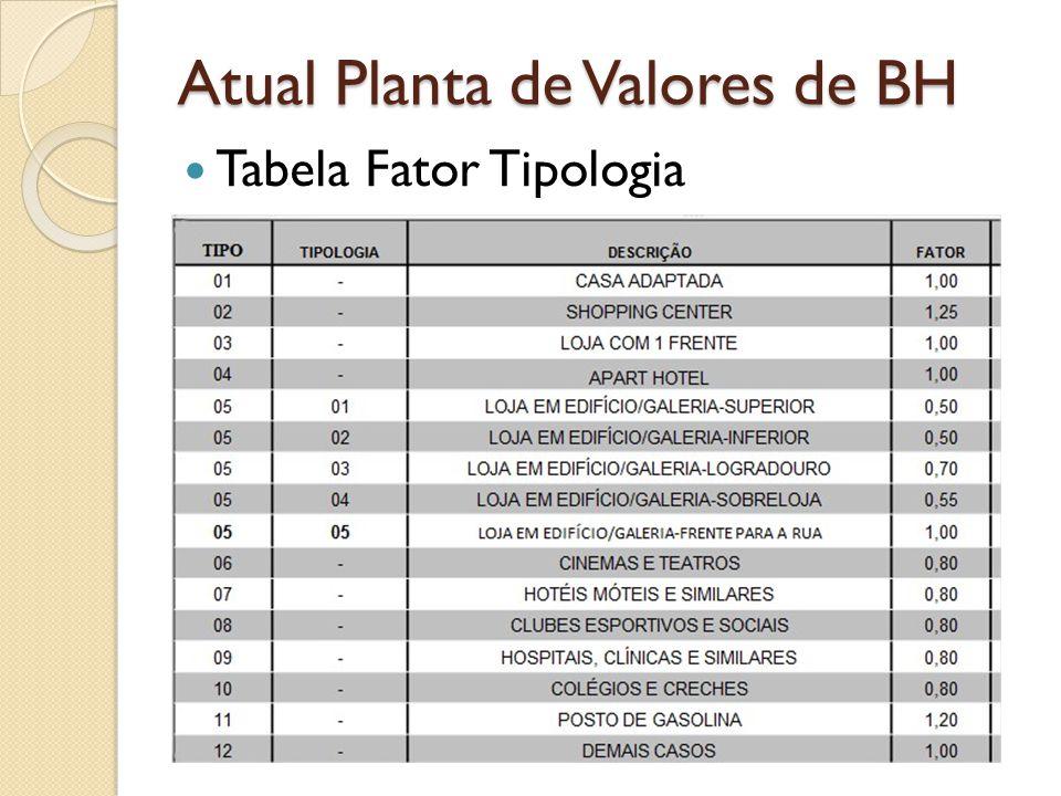 Atual Planta de Valores de BH Tabela Fator Tipologia