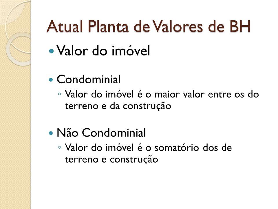 Atual Planta de Valores de BH Valor do imóvel Condominial Valor do imóvel é o maior valor entre os do terreno e da construção Não Condominial Valor do