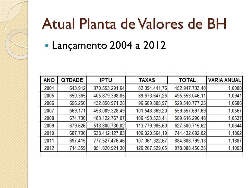 Atual Planta de Valores de BH Lançamento 2004 a 2012