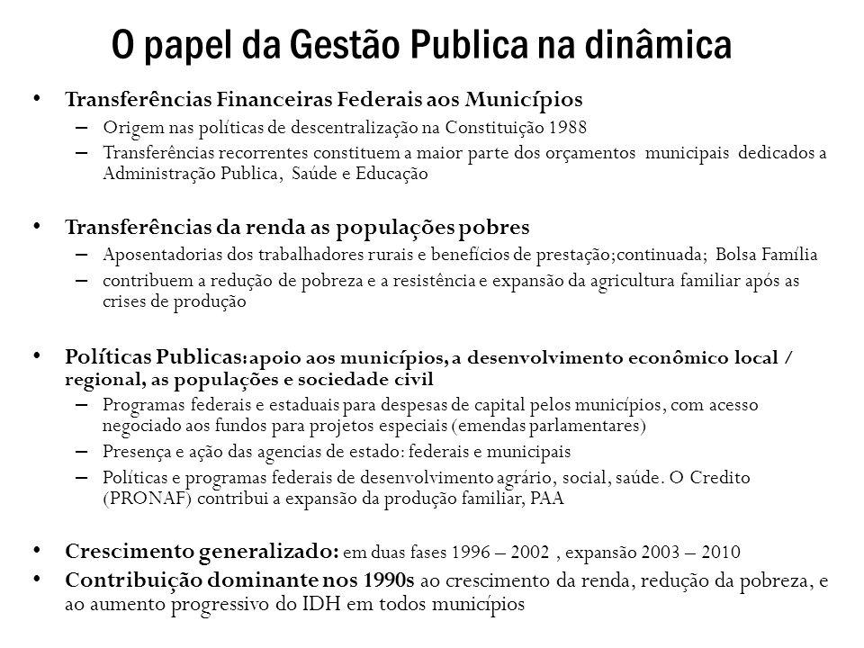 O papel da Gestão Publica na dinâmica Transferências Financeiras Federais aos Municípios – Origem nas políticas de descentralização na Constituição 19