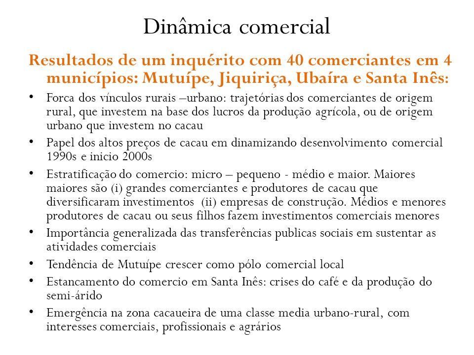 Dinâmica comercial Resultados de um inquérito com 40 comerciantes em 4 municípios: Mutuípe, Jiquiriça, Ubaíra e Santa Inês : Forca dos vínculos rurais