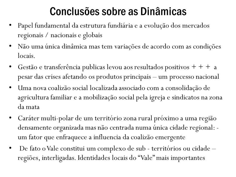 Conclusões sobre as Dinâmicas Papel fundamental da estrutura fundiária e a evolução dos mercados regionais / nacionais e globais Não uma única dinâmic
