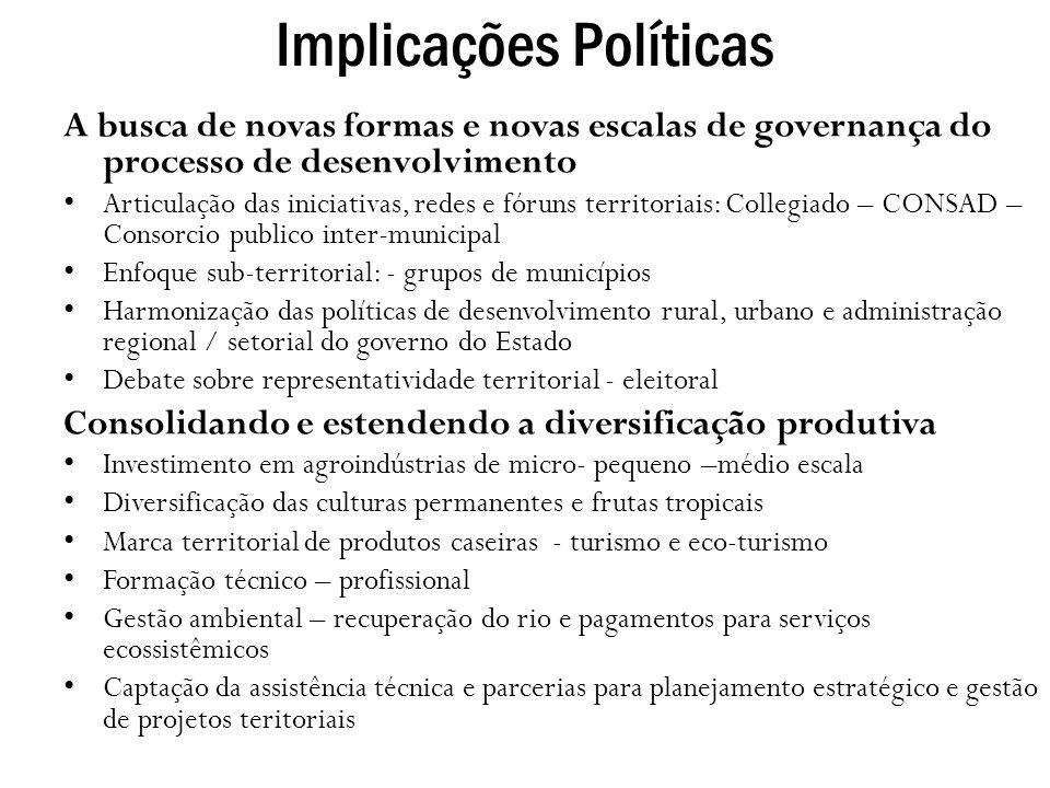 Implicações Políticas A busca de novas formas e novas escalas de governança do processo de desenvolvimento Articulação das iniciativas, redes e fóruns