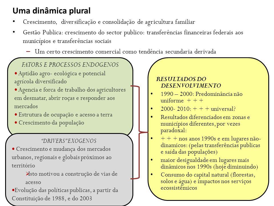 Inovações locais Inovação produtiva resultando de mudanças locais em coalizões e empreendedorismo político - social, combinado com a aplicação de novas políticas publicas Orçamentos Participativos: Mutuipe e Amargosa DRS – Mutuipe: parceria de atores (Banco Brasil / STRs / Prefeitura / CEPLAC / SEBRAE) Empenho no PAA – aquisição publico de alimentos Pólo de floricultura em Maracas, Ação e conservação ambiental: ONGs + Município + Estado: focalizadas em Amargosa Contrastes entre municípios e situações localizadas