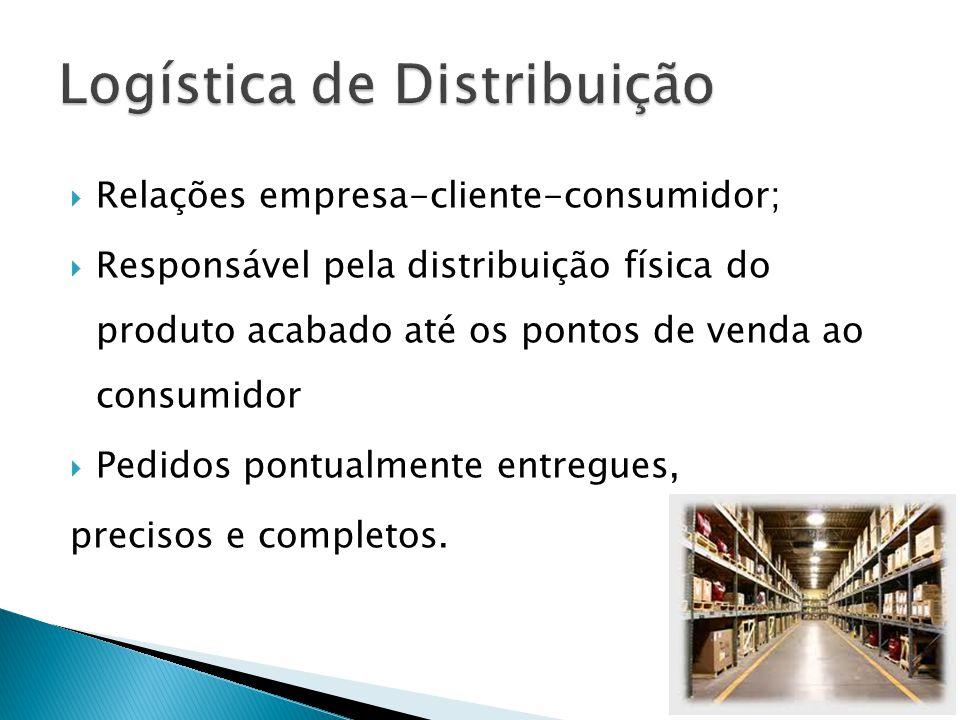 Relações empresa-cliente-consumidor; Responsável pela distribuição física do produto acabado até os pontos de venda ao consumidor Pedidos pontualmente entregues, precisos e completos.