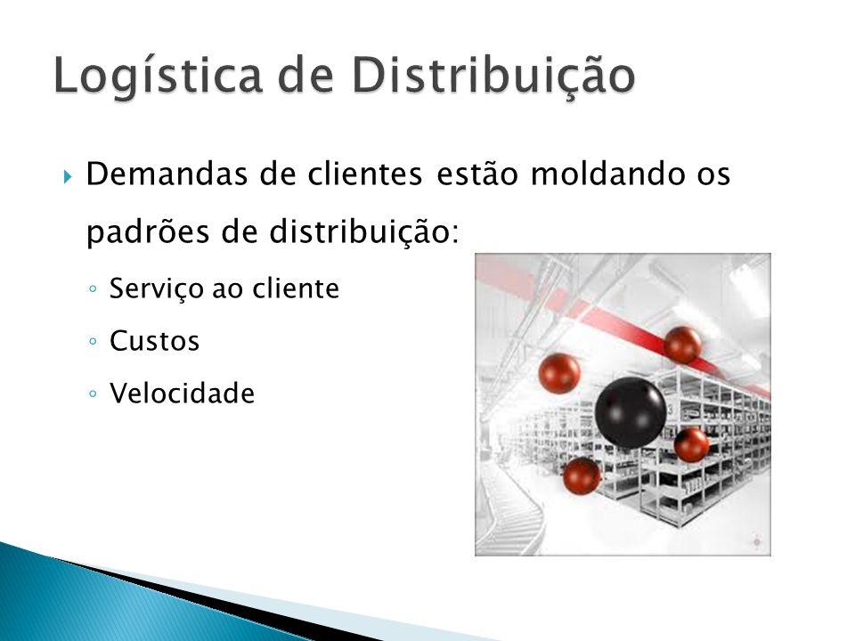 Demandas de clientes estão moldando os padrões de distribuição: Serviço ao cliente Custos Velocidade