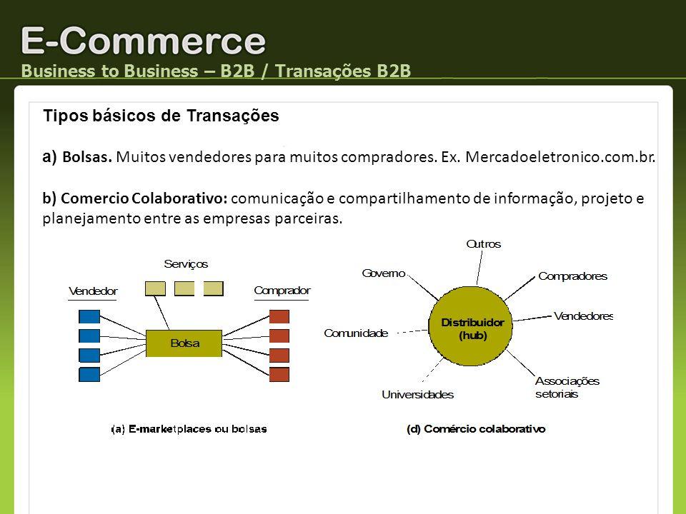 Business to Business – B2B / Transações B2B Tipos básicos de Transações a) Bolsas. Muitos vendedores para muitos compradores. Ex. Mercadoeletronico.co