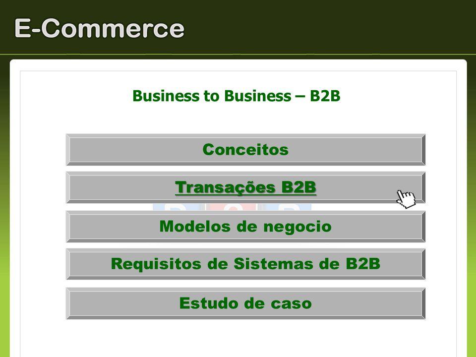 Business to Business – B2B Conceitos Transações B2B Modelos de negocio Requisitos de Sistemas de B2B Estudo de caso
