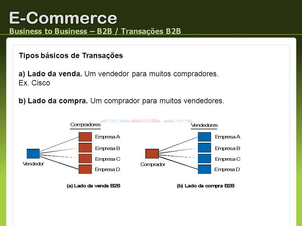 Tipos básicos de Transações a) Lado da venda. Um vendedor para muitos compradores. Ex. Cisco b) Lado da compra. Um comprador para muitos vendedores.
