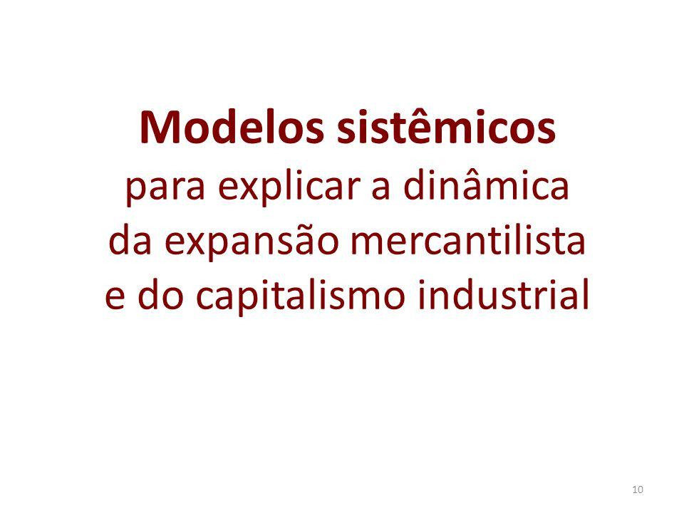 10 Modelos sistêmicos para explicar a dinâmica da expansão mercantilista e do capitalismo industrial