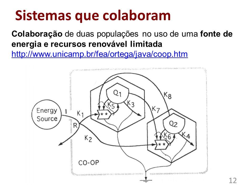 Sistemas que colaboram Colaboração de duas populações no uso de uma fonte de energia e recursos renovável limitada http://www.unicamp.br/fea/ortega/java/coop.htm 12
