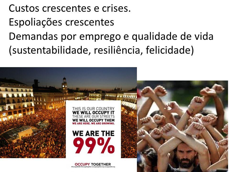 Demandas por emprego e qualidade de vida (sustentabilidade, resiliência, felicidade) 23 Custos crescentes e crises.