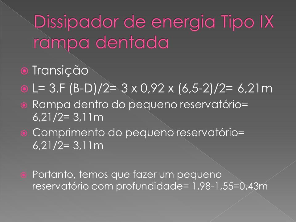 Transição L= 3.F (B-D)/2= 3 x 0,92 x (6,5-2)/2= 6,21m Rampa dentro do pequeno reservatório= 6,21/2= 3,11m Comprimento do pequeno reservatório= 6,21/2= 3,11m Portanto, temos que fazer um pequeno reservatório com profundidade= 1,98-1,55=0,43m