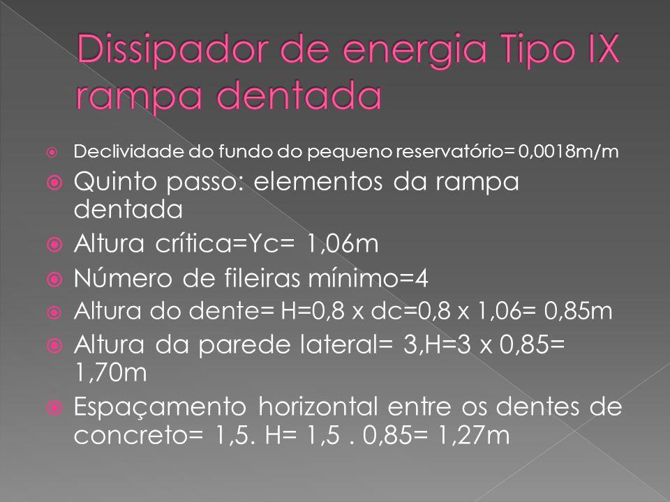 Declividade do fundo do pequeno reservatório= 0,0018m/m Quinto passo: elementos da rampa dentada Altura crítica=Yc= 1,06m Número de fileiras mínimo=4 Altura do dente= H=0,8 x dc=0,8 x 1,06= 0,85m Altura da parede lateral= 3,H=3 x 0,85= 1,70m Espaçamento horizontal entre os dentes de concreto= 1,5.