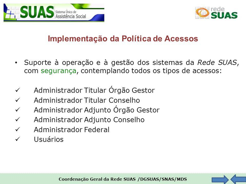 Coordenação Geral da Rede SUAS /DGSUAS/SNAS/MDS Implementação da Política de Acessos Suporte à operação e à gestão dos sistemas da Rede SUAS, com segu